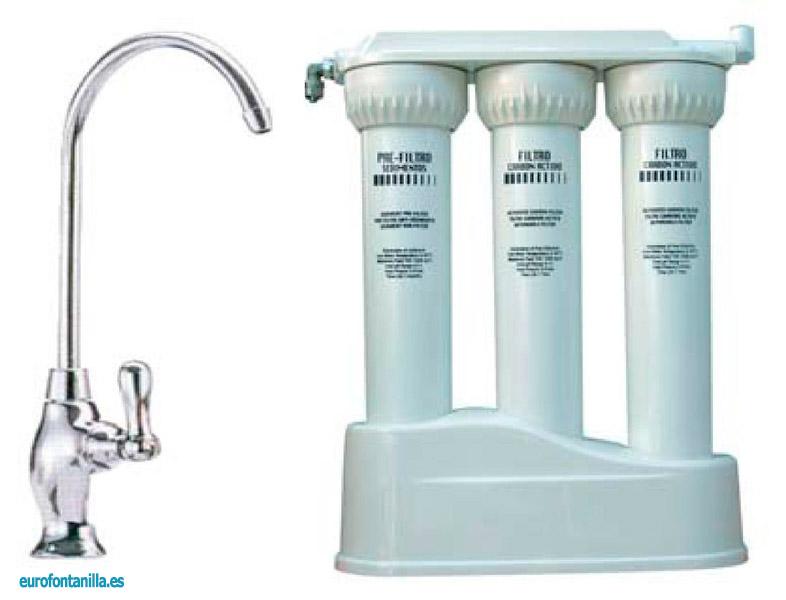 Filtros de agua dom sticos eurofontanilla - Filtros de agua domesticos ...