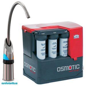 eurofontanilla osmotic smart concept grifo Beneficios del agua osmotizada