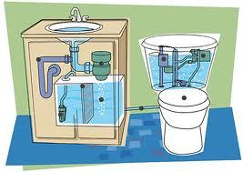 Ahorrar agua en casa empieza por un@ mism@